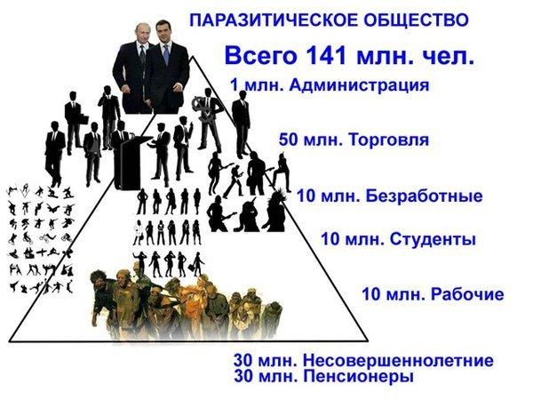 Форум проблем пенсионеров