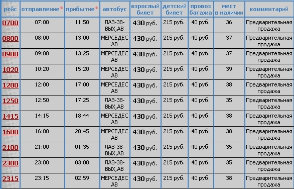 иваново-владимир расписание автобусов цена 2015 сможете отписаться любой