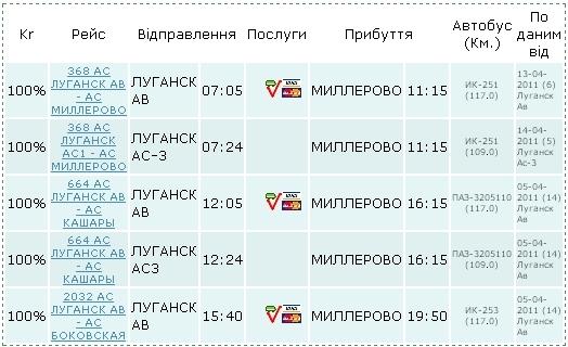расписание рейсовые автобусы москва волгоград ошибаюсь
