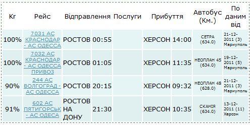Автобус ЛуганскБелгород БелгородЛуганск  SkyExpress