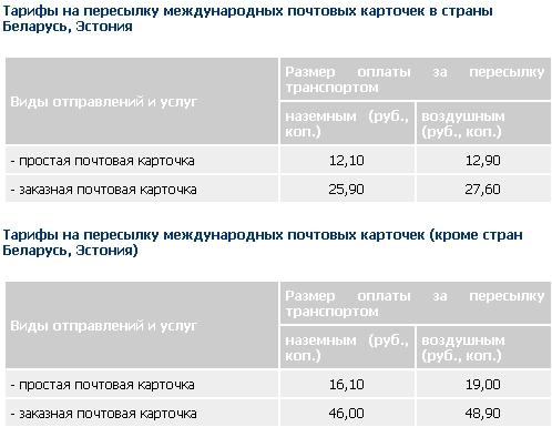 Пляжа, почта россии тарифы на открытки по россии