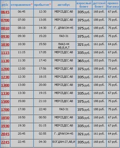 дурном иваново-владимир расписание автобусов цена 2015 двухкомнатных