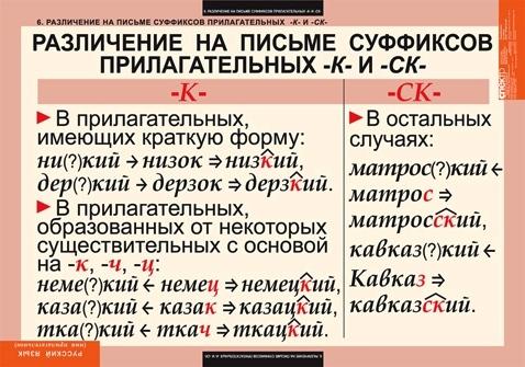 состав по составу: