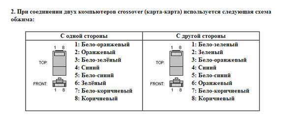 Далее, заходите в настройки сетевого адаптера и прописываете IP адреса: 1-о