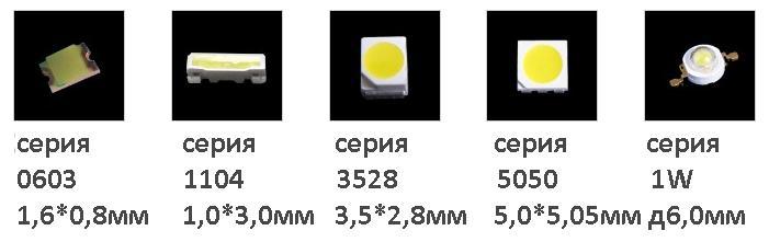 Виды SMD светодиодов  Fotonua