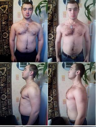 Эллипсоид помог похудеть