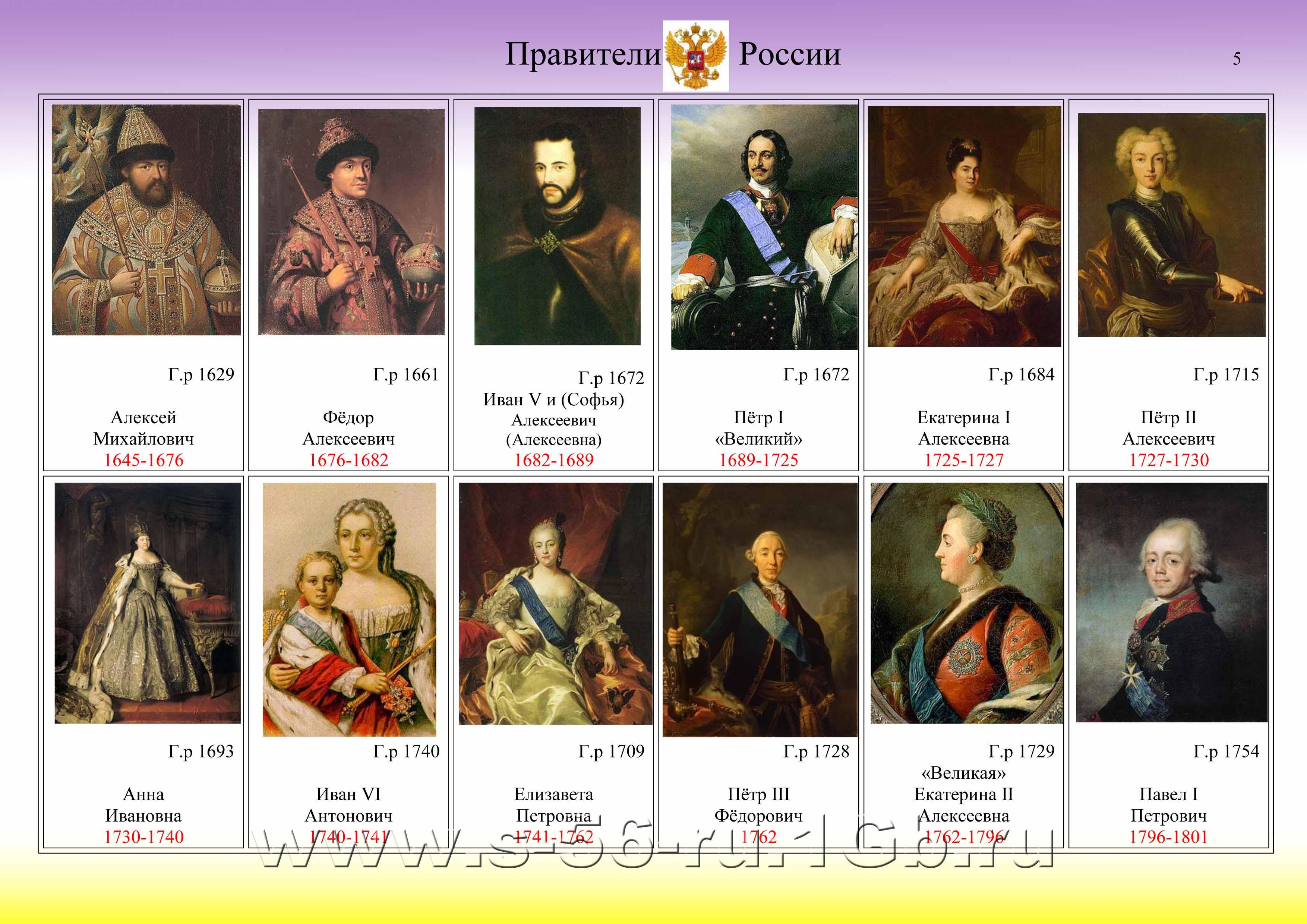 все правители россии пришёл себя