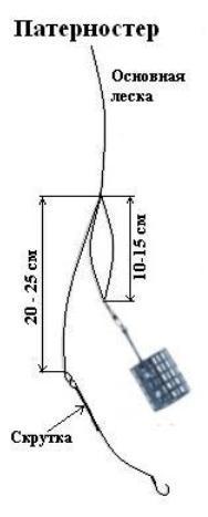патерностер для фидера с резинкой