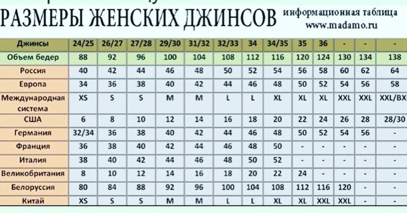 Таблица размеров джинс для девушек