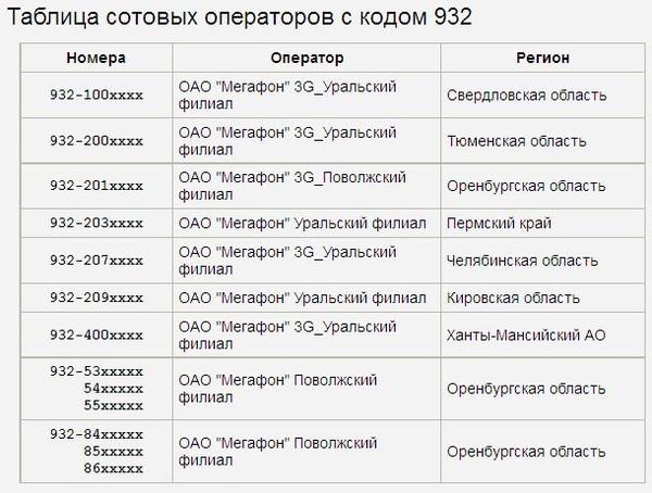 касаемо 542 какой код страны ОДИНОКИХ ЖЕНЩИН СОЛИДНОГО