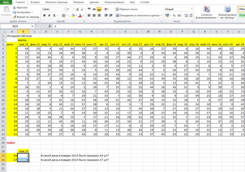 образец таблицы по месяцам