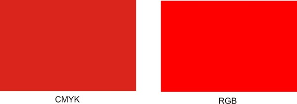 Cmyk красный цвет