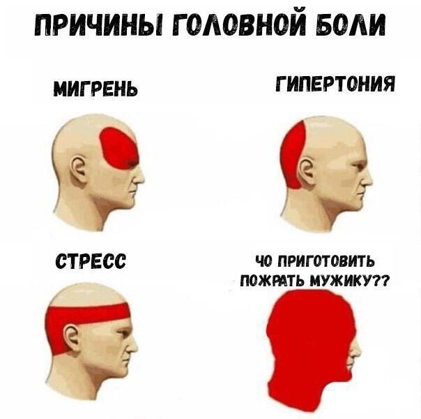 Почему когда поешь болит голова