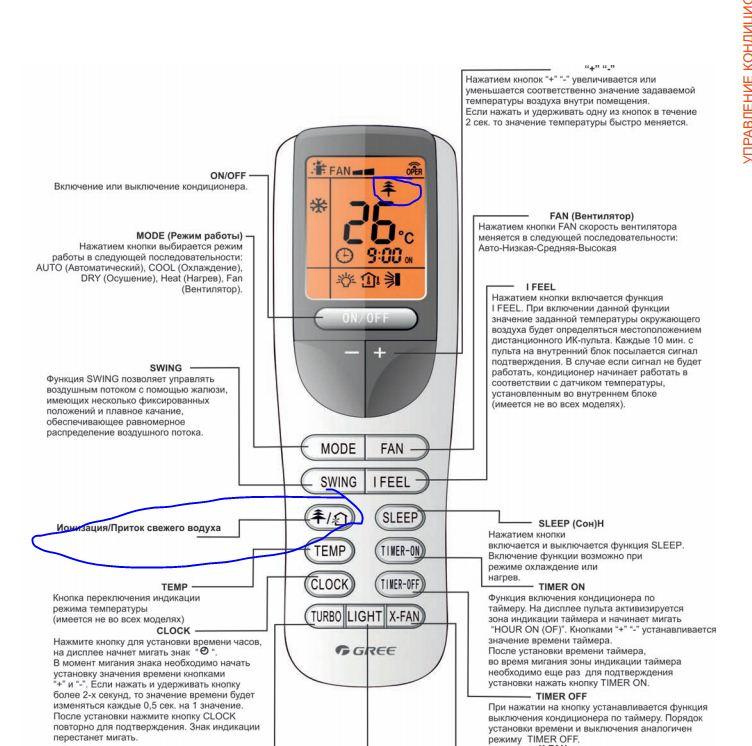 кондиционер Gree инструкция к пульту - фото 6