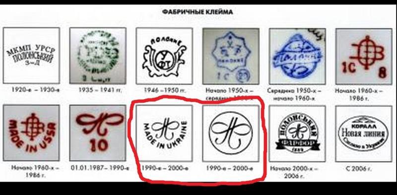 жрёт клейма советских фарфоровых заводов фото поэтому правильно
