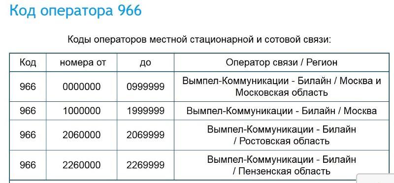 чья связь заканчиваеться на 996