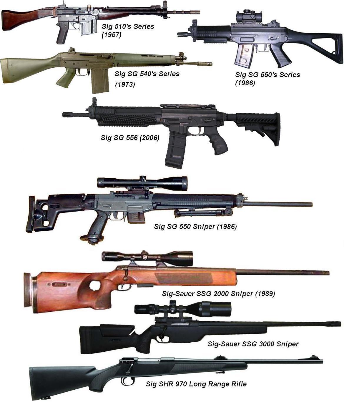 Оружие фото и названия