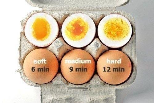 сколько варить яйца картинка