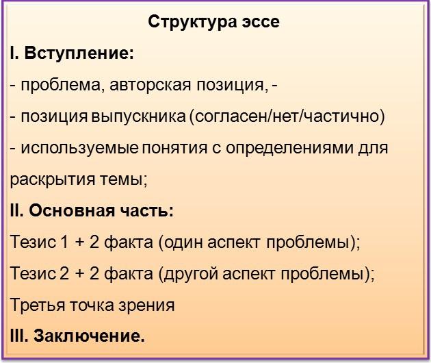 keyword essay definition