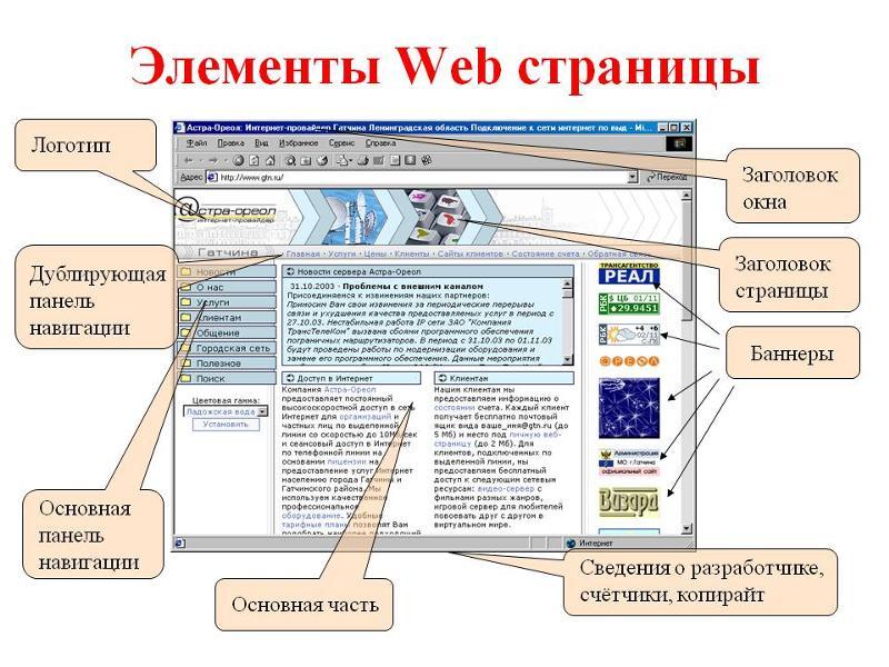 Создания заголовках для сайтов сколько стоить сделать интернет магазин