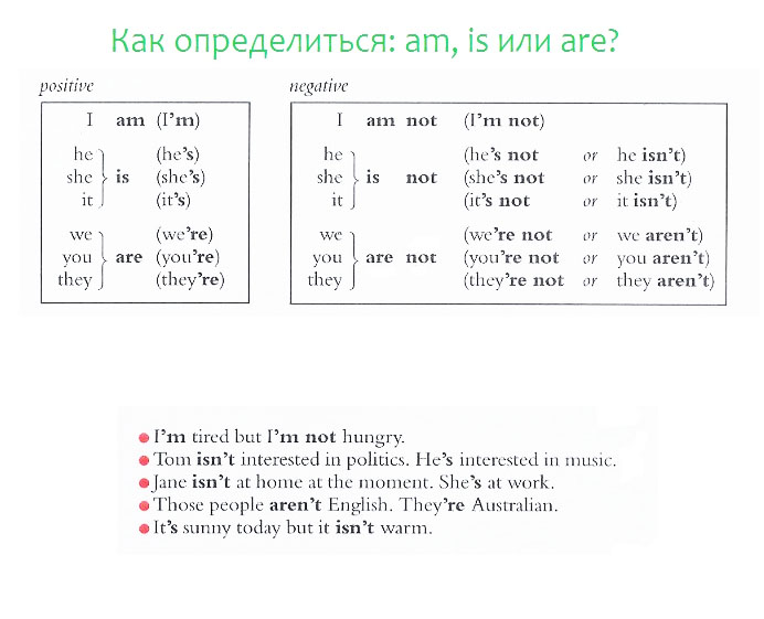 Активный и пассивный залог в английском языке Грамматика