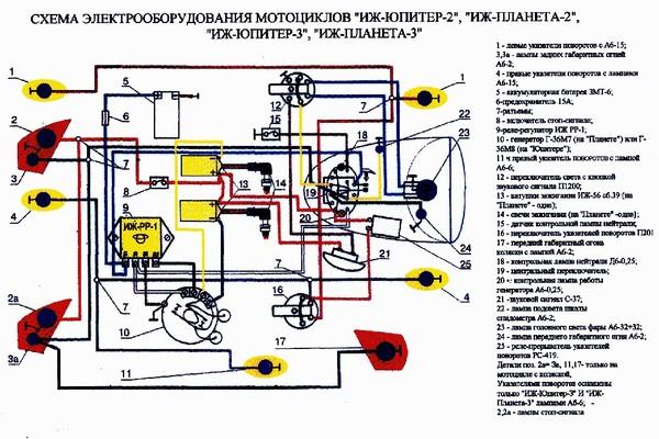 ИЖРП-1С - это реле поворотов.