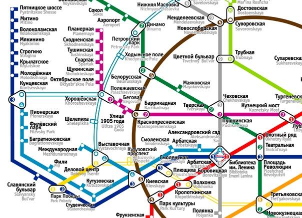 где находится метро полежаевская парни всей