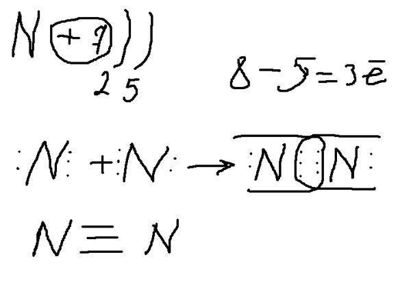2б) N2, Li3N(ионная) и
