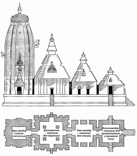 храм (дизайн и схема) вид