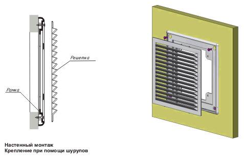 Установка вентиляционной решетки на кухне своими руками