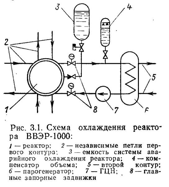 схема двухконтурной атомной
