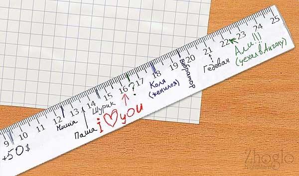 Измерь свой член