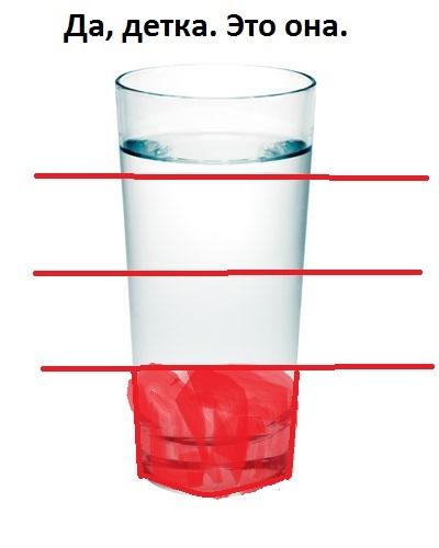 Ответы@Mail.Ru: 1/4 стакана воды? как понять