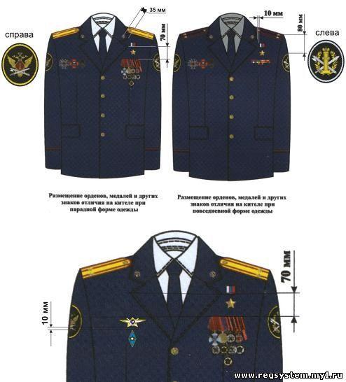 как развешивать медали и знаки отличия бронирование билетов самолет