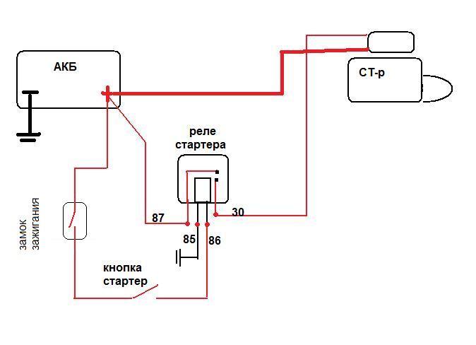 Фото №29 - схема подключения реле стартера ВАЗ 2110