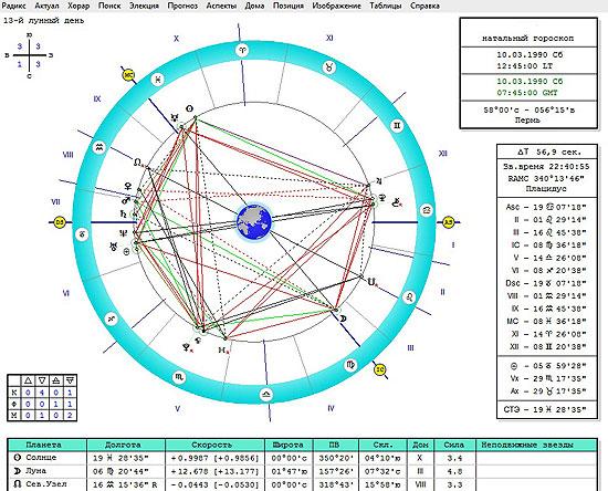 время переписки венера в астрологии рассчитать вызов
