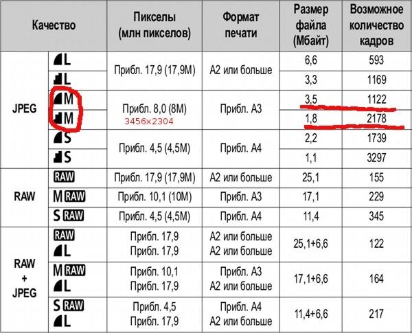 Сколько занимает видео на регистраторе видеорегистратор автомобильные в украине цены