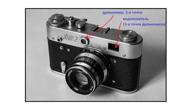 зачем нужны зеркала в фотоаппарате изображает