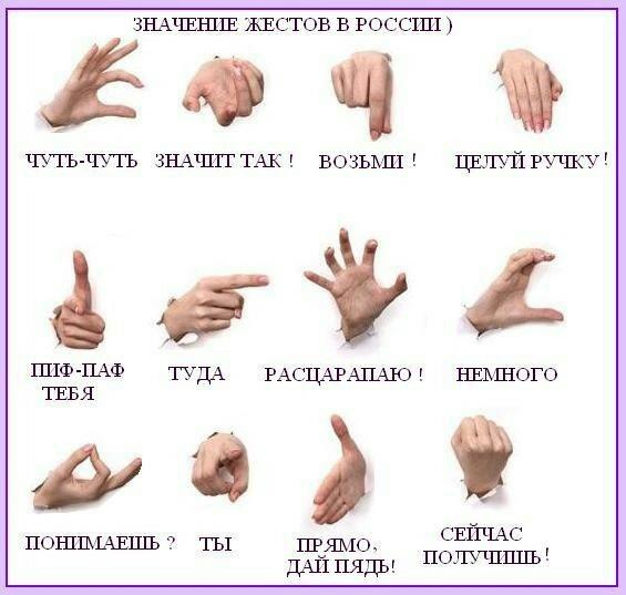 Жесты кистей рук и их значение картинки