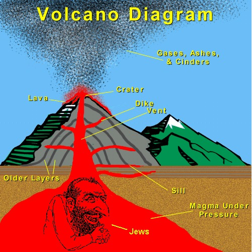 informative essay about volcanoes