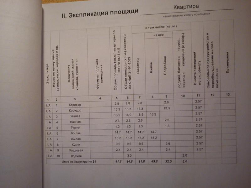 Ответы@mail.ru: покупая квартиру 45 кв из них 2кв балкон, (н.