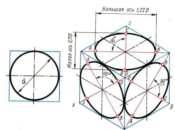 Как нарисовать цилиндр изометрию