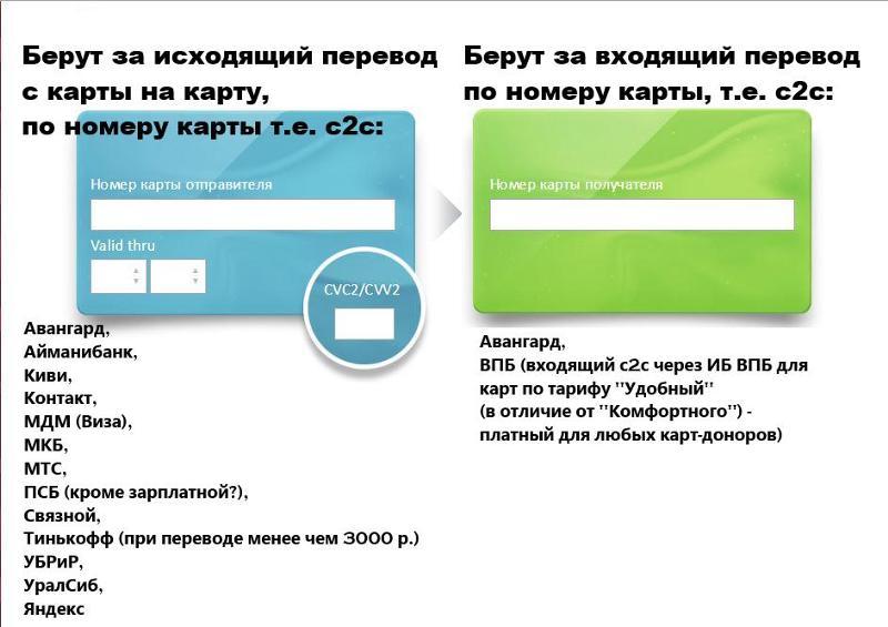 kreditnaya-karta-delta-banka-oformit-onlayn