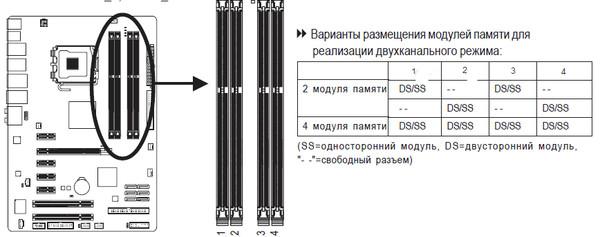 Планка ddr2 в слот ddr1 - Оперативная память - CyberForum ru