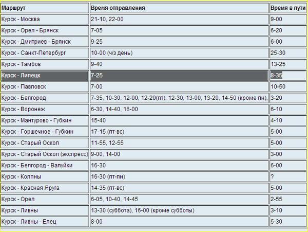 расписание автобусов белгород курск лета Подписывайтесь