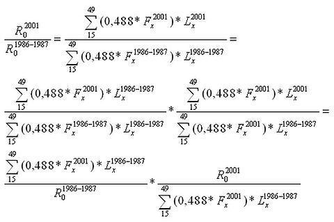 Коэффициент рождаемости в статистике формула
