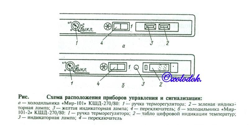 Холодильник мир кшд 270 80 инструкция