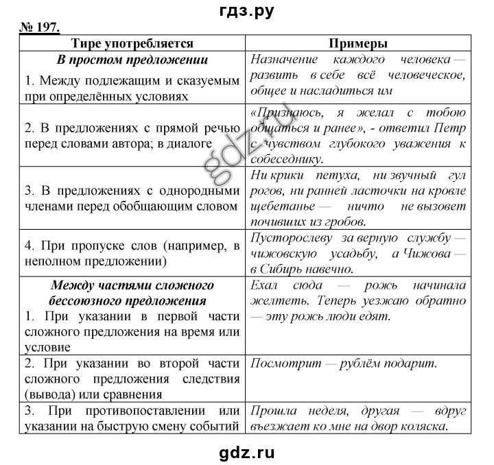 гдз по 9 класс русский язык рыбченкова