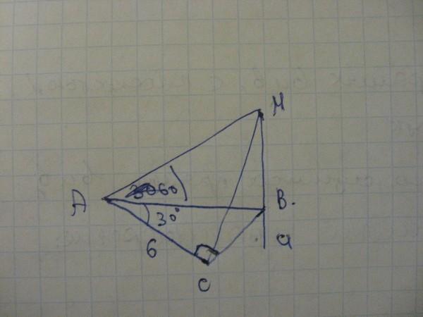 Форекс треугольник нисходящий
