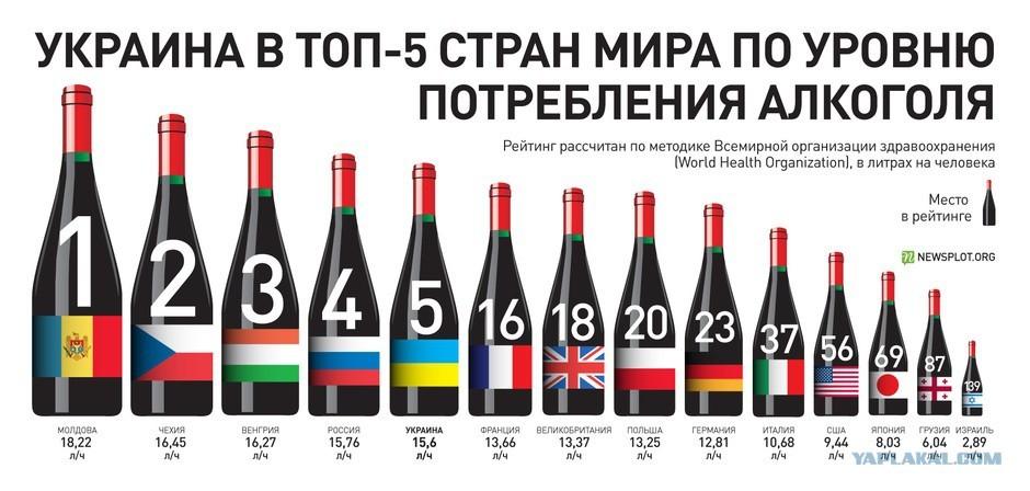 Детский алкоголизм в мире рейтинг стран